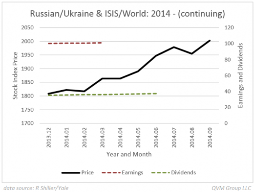 Russia-Ukraine_ISIS-World
