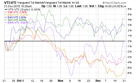 2015-12-19_ITL breadth